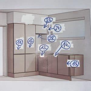 Nummerierung 4